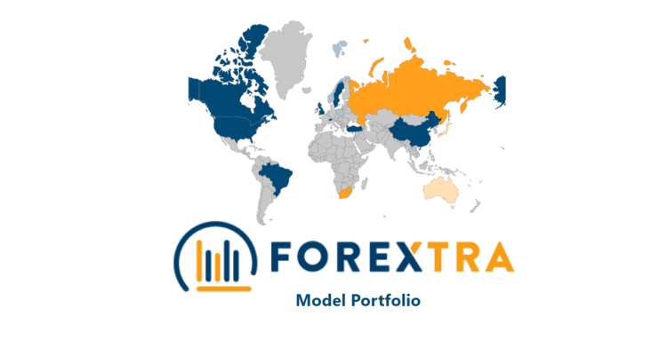 The Model Portfolio of Forextra.io
